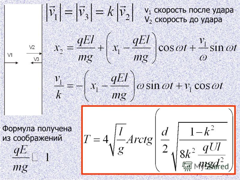 v 1 cкорость после удара V 2 cкорость до удара Формула получена из соображений