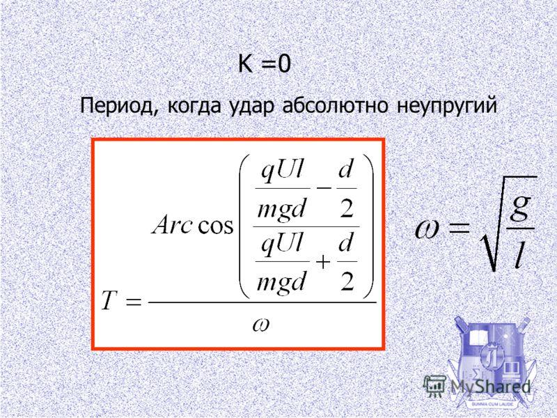 K =0 Период, когда удар абсолютно неупругий