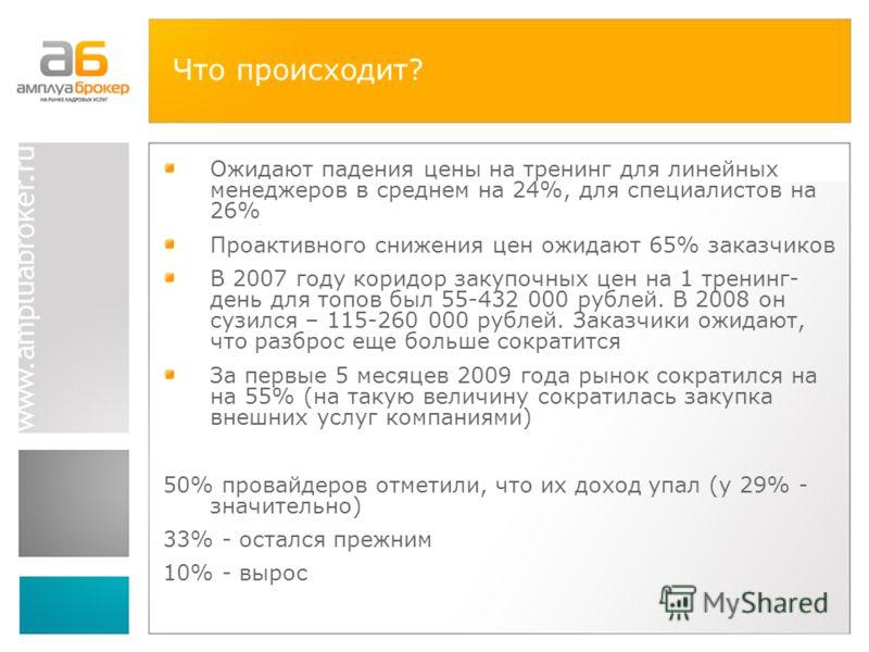 Что происходит? Ожидают падения цены на тренинг для линейных менеджеров в среднем на 24%, для специалистов на 26% Проактивного снижения цен ожидают 65% заказчиков В 2007 году коридор закупочных цен на 1 тренинг- день для топов был 55-432 000 рублей.