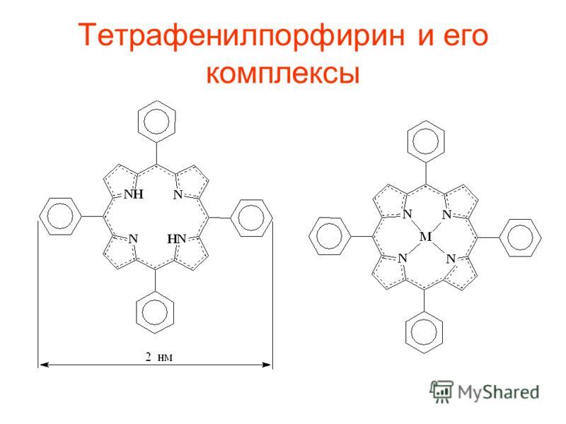 Тетрафенилпорфирин и его комплексы