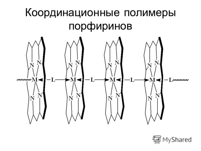 Координационные полимеры порфиринов