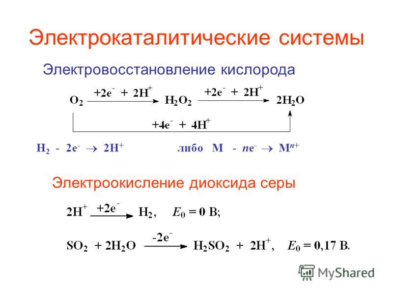 Электрокаталитические системы Н 2 - 2е - 2Н + либо М - nе - M n+ Электровосстановление кислорода Электроокисление диоксида серы