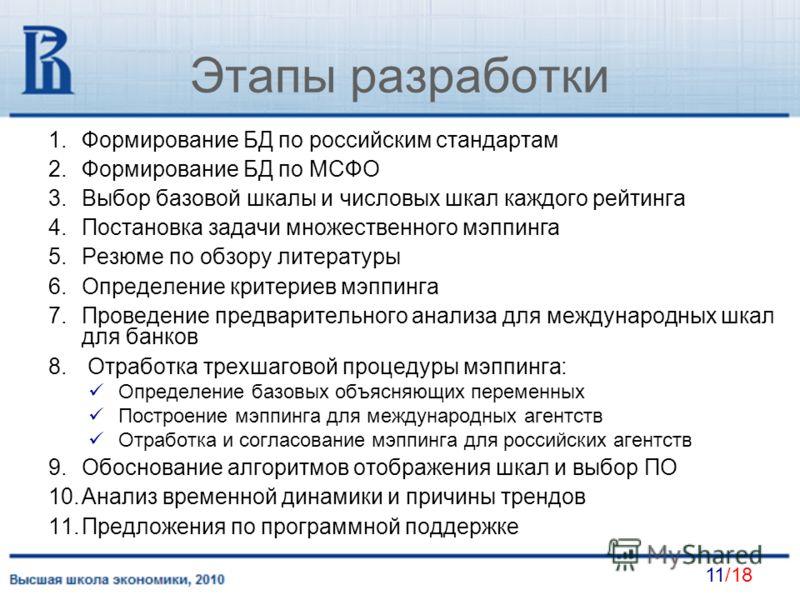 11/18 Этапы разработки 1.Формирование БД по российским стандартам 2.Формирование БД по МСФО 3.Выбор базовой шкалы и числовых шкал каждого рейтинга 4.Постановка задачи множественного мэппинга 5.Резюме по обзору литературы 6.Определение критериев мэппи