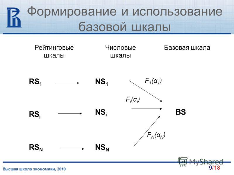 9/18 Формирование и использование базовой шкалы Рейтинговые шкалы Числовые шкалы RS 1 RS i RS N NS 1 NS i NS N BS F1(α1)F1(α1) Fi(αi)Fi(αi) FN(αN)FN(αN) Базовая шкала