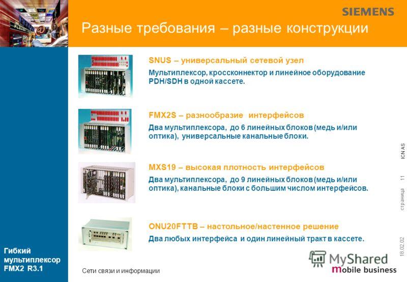 страница ICN AS Гибкий мультиплексор FMX2 R3.1 Сети связи и информации 18.02.02 11 SNUS – универсальный сетевой узел Мультиплексор, кроссконнектор и линейное оборудование PDH/SDH в одной кассете. Разные требования – разные конструкции FMX2S – разнооб