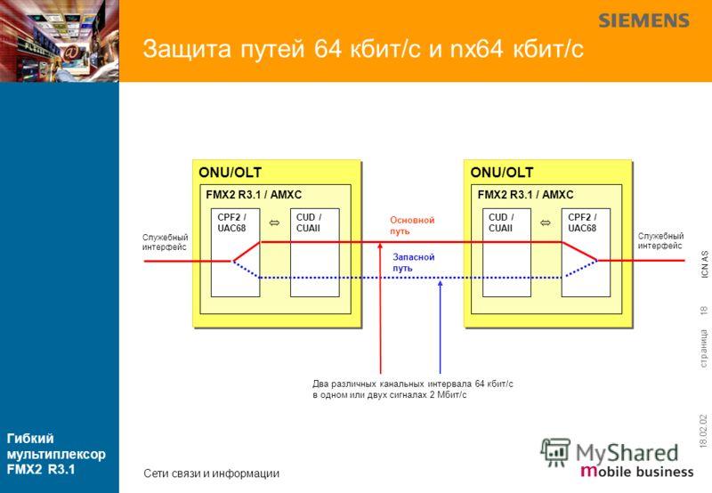 страница ICN AS Гибкий мультиплексор FMX2 R3.1 Сети связи и информации 18.02.02 18 ONU/OLT FMX2 R3.1 / AMXC CPF2 / UAC68 Служебный интерфейс CUD / CUAII ONU/OLT FMX2 R3.1 / AMXC CUD / CUAII CPF2 / UAC68 Служебный интерфейс Основной путь Запасной путь