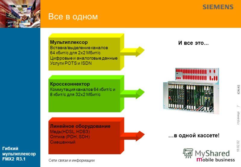страница ICN AS Гибкий мультиплексор FMX2 R3.1 Сети связи и информации 18.02.02 7 И все это... …в одной кассете! Все в одном Мультиплексор Вставка/выделение каналов 64 кбит/с для 2х2 Мбит/с Цифровые и аналоговые данные Услуги POTS и ISDN Кроссконнект