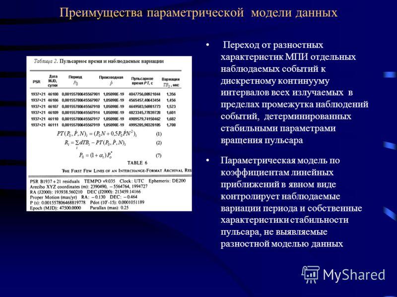 Преимущества параметрической модели данных Переход от разностных характеристик МПИ отдельных наблюдаемых событий к дискретному континууму интервалов всех излучаемых в пределах промежутка наблюдений событий, детерминированных стабильными параметрами в