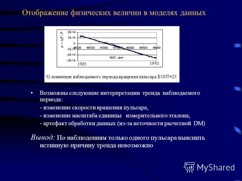 Отображение физических величин в моделях данных Возможны следующие интерпретации тренда наблюдаемого периода: - изменение скорости вращения пульсара, - изменение масштаба единицы измерительного эталона, - артефакт обработки данных (из-за неточности р
