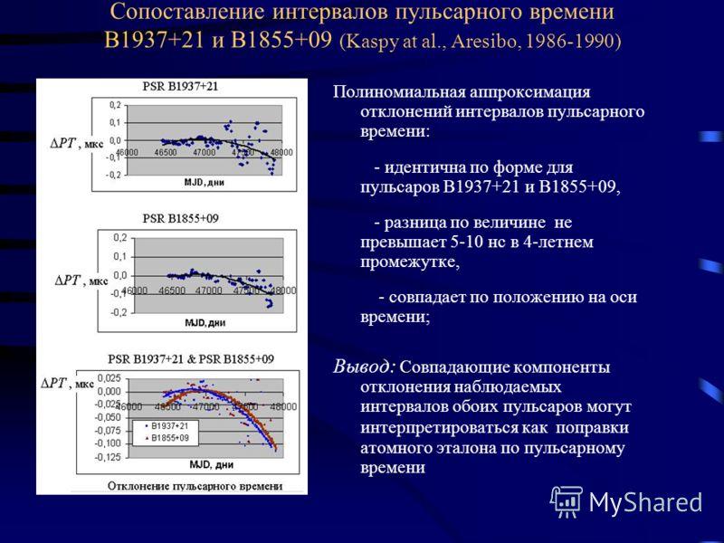 Сопоставление интервалов пульсарного времени В1937+21 и В1855+09 (Kaspy at al., Aresibo, 1986-1990) Полиномиальная аппроксимация отклонений интервалов пульсарного времени: - идентична по форме для пульсаров В1937+21 и В1855+09, - разница по величине