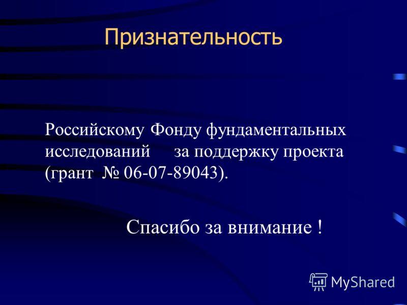 Признательность Российскому Фонду фундаментальных исследований за поддержку проекта (грант 06-07-89043). Спасибо за внимание !