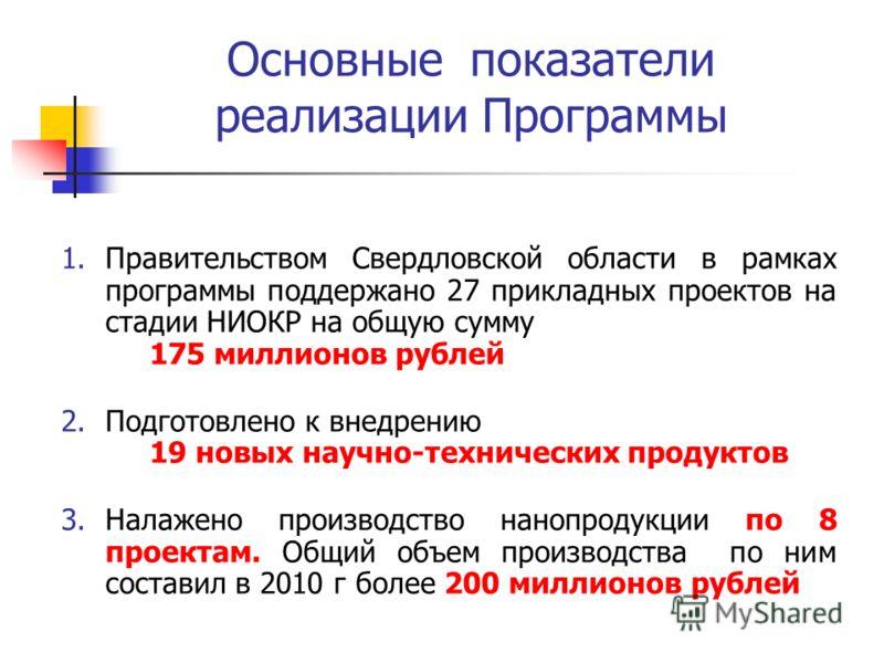 1.Правительством Свердловской области в рамках программы поддержано 27 прикладных проектов на стадии НИОКР на общую сумму 175 миллионов рублей 2.Подготовлено к внедрению 19 новых научно-технических продуктов 3.Налажено производство нанопродукции по 8