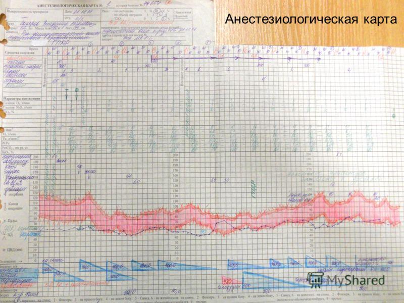 Анестезиологическая карта
