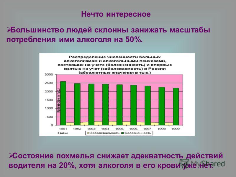 Нечто интересное Большинство людей склонны занижать масштабы потребления ими алкоголя на 50%. Состояние похмелья снижает адекватность действий водителя на 20%, хотя алкоголя в его крови уже нет.