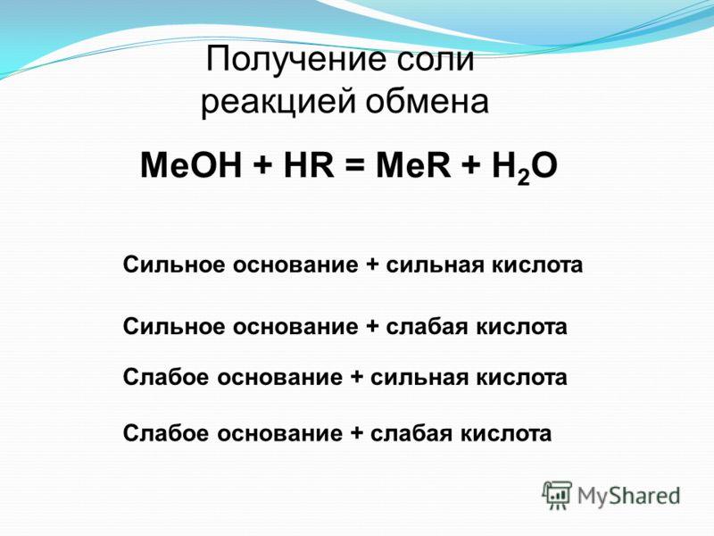 Получение соли реакцией обмена Сильное основание + сильная кислота Сильное основание + слабая кислота Слабое основание + сильная кислота Слабое основание + слабая кислота МeОН + НR = MeR + H 2 O
