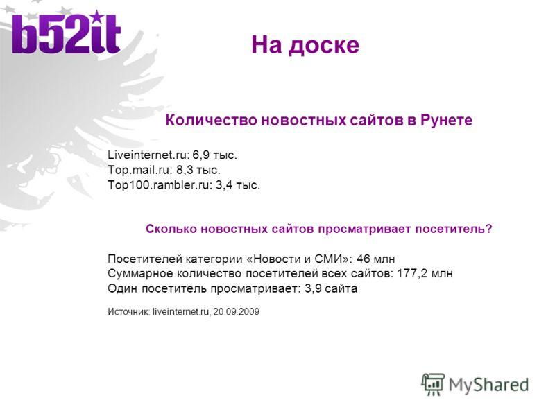 Количество новостных сайтов в Рунете Liveinternet.ru: 6,9 тыс. Top.mail.ru: 8,3 тыс. Top100.rambler.ru: 3,4 тыс. Сколько новостных сайтов просматривает посетитель? Посетителей категории «Новости и СМИ»: 46 млн Суммарное количество посетителей всех са