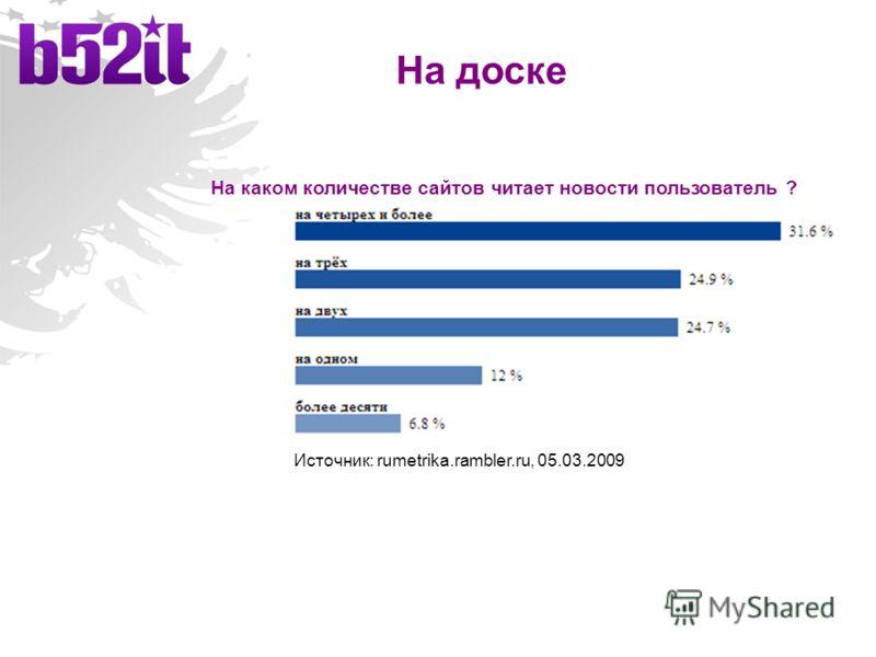На каком количестве сайтов читает новости пользователь ? Источник: rumetrika.rambler.ru, 05.03.2009