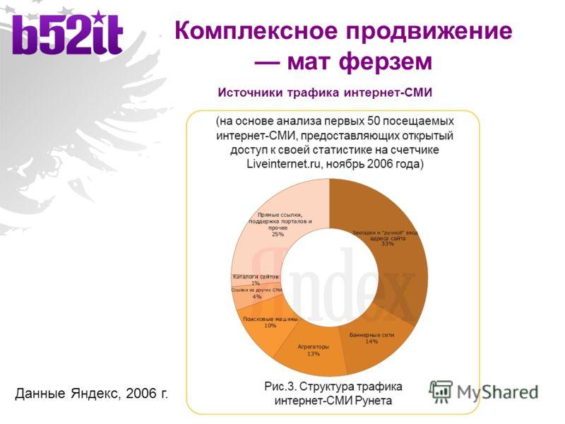 Комплексное продвижение мат ферзем Источники трафика интернет-СМИ Данные Яндекс, 2006 г.