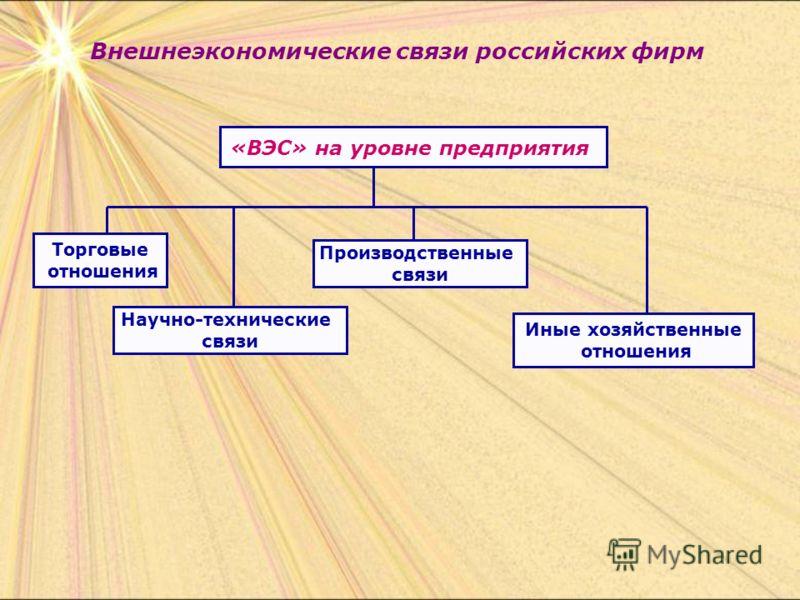 Внешнеэкономические связи российских фирм «ВЭС» на уровне предприятия Иные хозяйственные отношения Торговые отношения Производственные связи Научно-технические связи