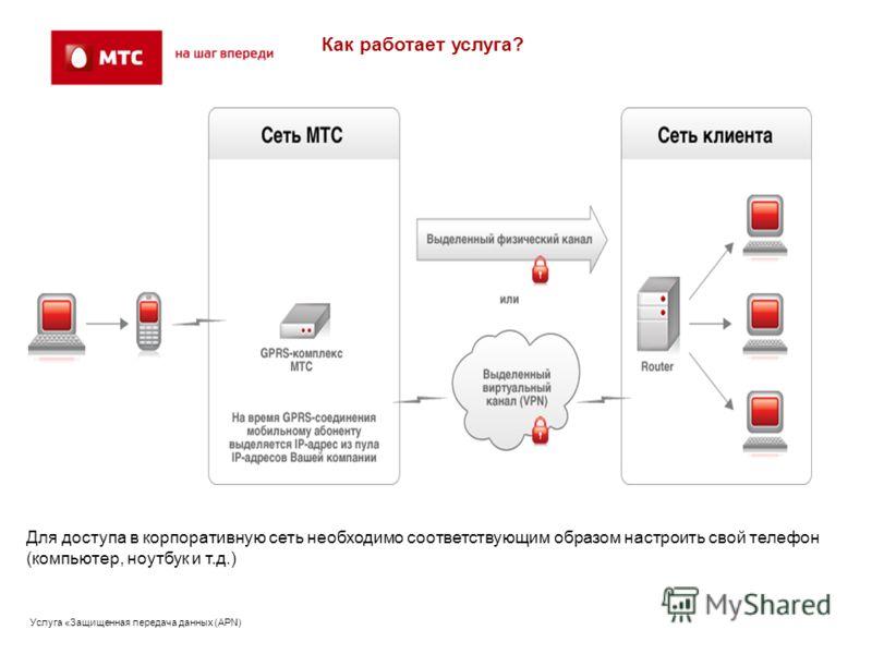Как работает услуга? Для доступа в корпоративную сеть необходимо соответствующим образом настроить свой телефон (компьютер, ноутбук и т.д.) Услуга «Защищенная передача данных (APN)