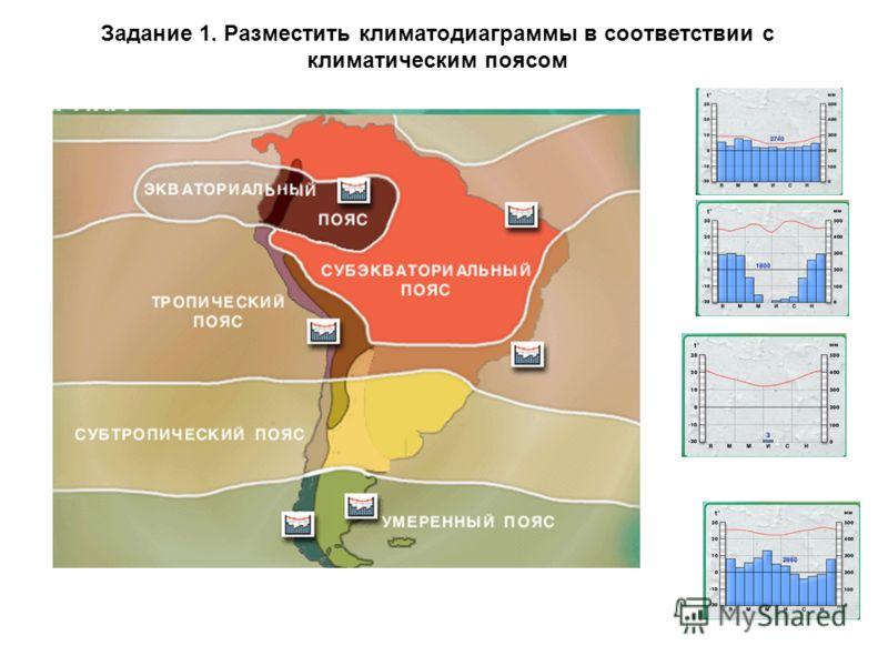 Задание 1. Разместить климатодиаграммы в соответствии с климатическим поясом