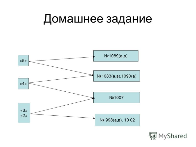Домашнее задание «5» «4» «3» «2» 1089(а,в) 1083(а,в),1090(а) 1007 998(а,в), 10 02