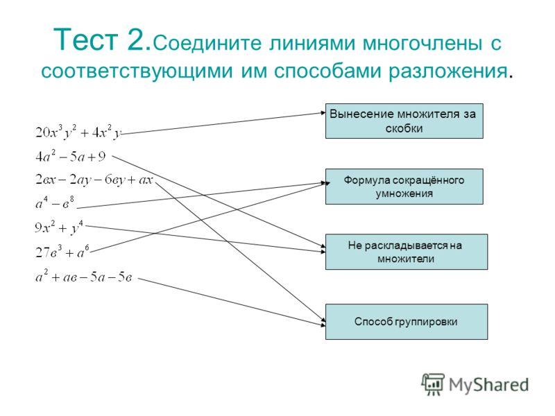 Тест 2. Соедините линиями многочлены с соответствующими им способами разложения. Вынесение множителя за скобки Формула сокращённого умножения Не раскладывается на множители Способ группировки