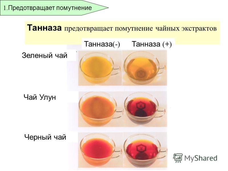 Танназа предотвращает помутнение чайных экстрактов Танназа (-) Танназа (+) Зеленый чай Чай Улун Черный чай 1. Предотвращает помутнение
