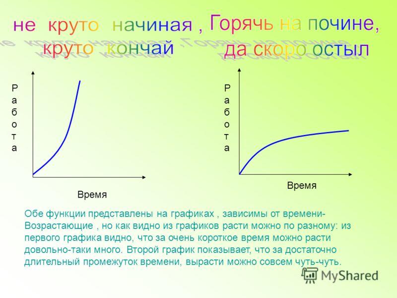 Время РаботаРабота РаботаРабота Обе функции представлены на графиках, зависимы от времени- Возрастающие, но как видно из графиков расти можно по разному: из первого графика видно, что за очень короткое время можно расти довольно-таки много. Второй гр