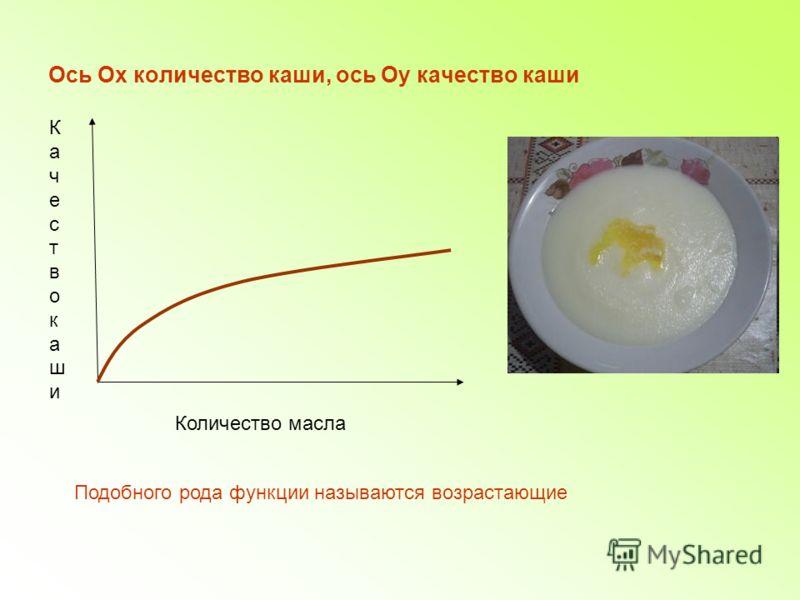 Ось Ох количество каши, ось Оу качество каши Количество масла КачествокашиКачествокаши Подобного рода функции называются возрастающие