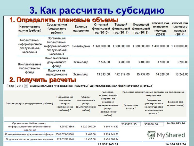 3. Как рассчитать субсидию 15 1. Определить плановые объемы 2. Получить расчеты