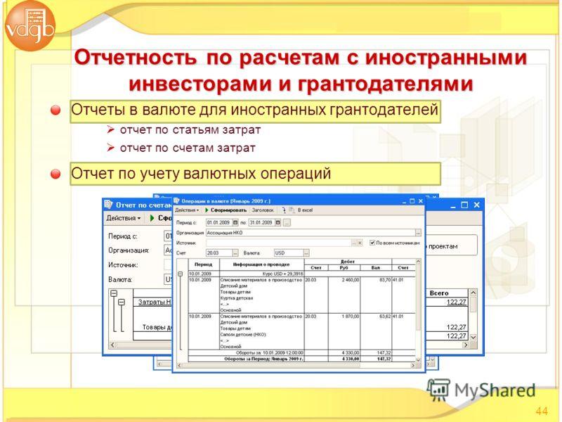 Отчеты в валюте для иностранных грантодателей отчет по статьям затрат отчет по счетам затрат Отчет по учету валютных операций 44 Отчетность по расчетам с иностранными инвесторами и грантодателями