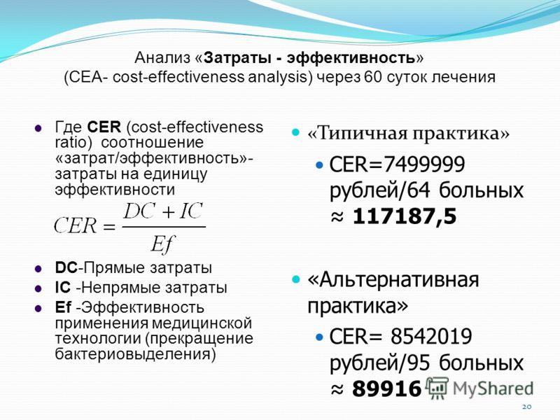 Анализ «Затраты - эффективность» (CEA- cost-effectiveness analysis) через 60 суток лечения Где CER (cost-effectiveness ratio) соотношение «затрат/эффективность»- затраты на единицу эффективности DC-Прямые затраты IC -Непрямые затраты Ef -Эффективност