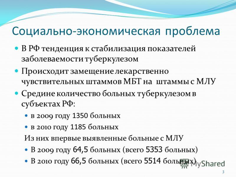 Социально-экономическая проблема В РФ тенденция к стабилизация показателей заболеваемости туберкулезом Происходит замещение лекарственно чувствительных штаммов МБТ на штаммы с МЛУ Средине количество больных туберкулезом в субъектах РФ: в 2009 году 13