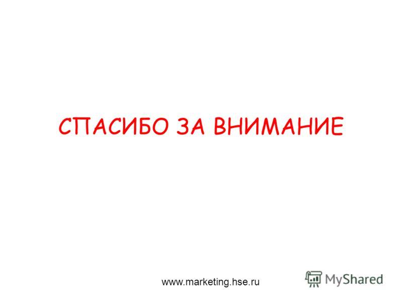 СПАСИБО ЗА ВНИМАНИЕ www.marketing.hse.ru