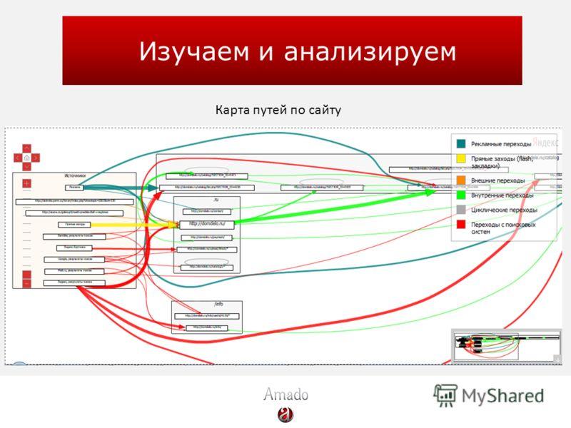 Изучаем и анализируем Карта путей по сайту