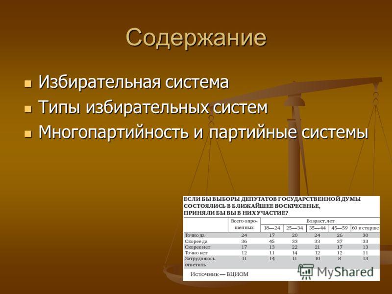 Содержание Избирательная система Типы избирательных систем Многопартийность и партийные системы