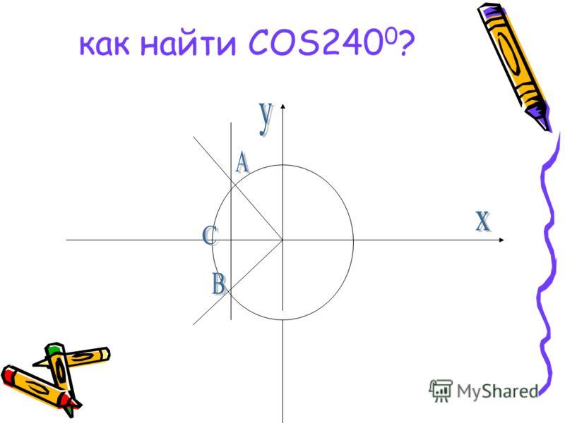 как найти COS240 0 ?