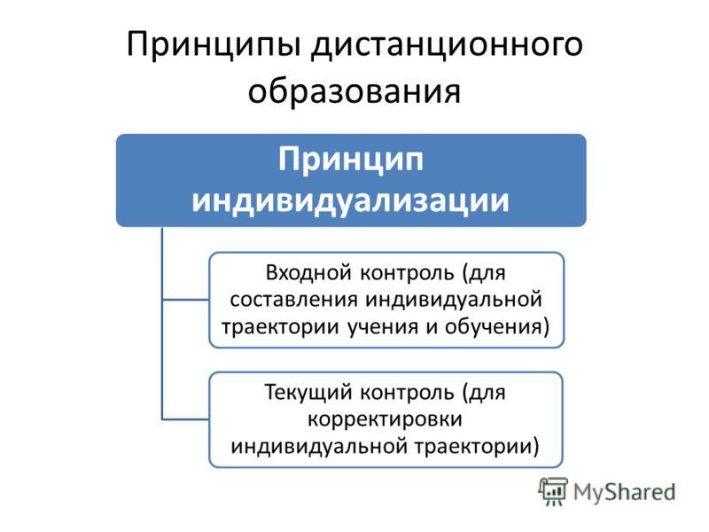 Принципы дистанционного образования Принцип индивидуализации Входной контроль (для составления индивидуальной траектории учения и обучения) Текущий контроль (для корректировки индивидуальной траектории)