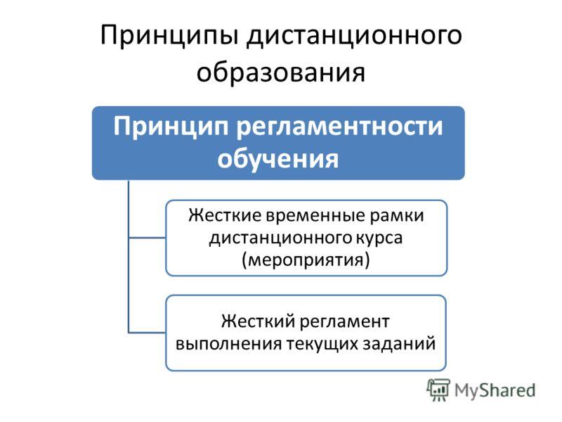 Принципы дистанционного образования Принцип регламентности обучения Жесткие временные рамки дистанционного курса (мероприятия) Жесткий регламент выполнения текущих заданий