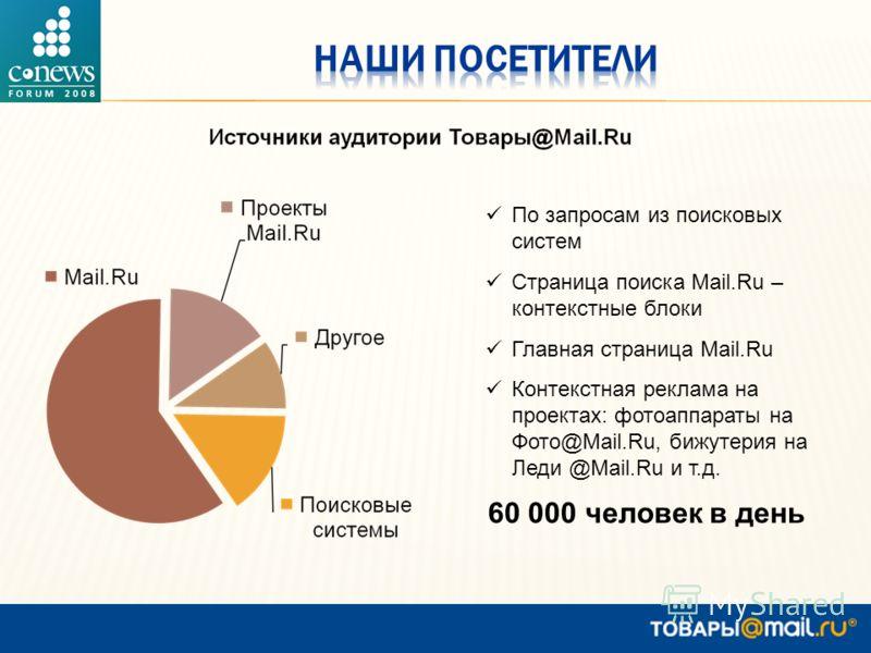 По запросам из поисковых систем Страница поиска Mail.Ru – контекстные блоки Главная страница Mail.Ru Контекстная реклама на проектах: фотоаппараты на Фото@Mail.Ru, бижутерия на Леди @Mail.Ru и т.д. 60 000 человек в день