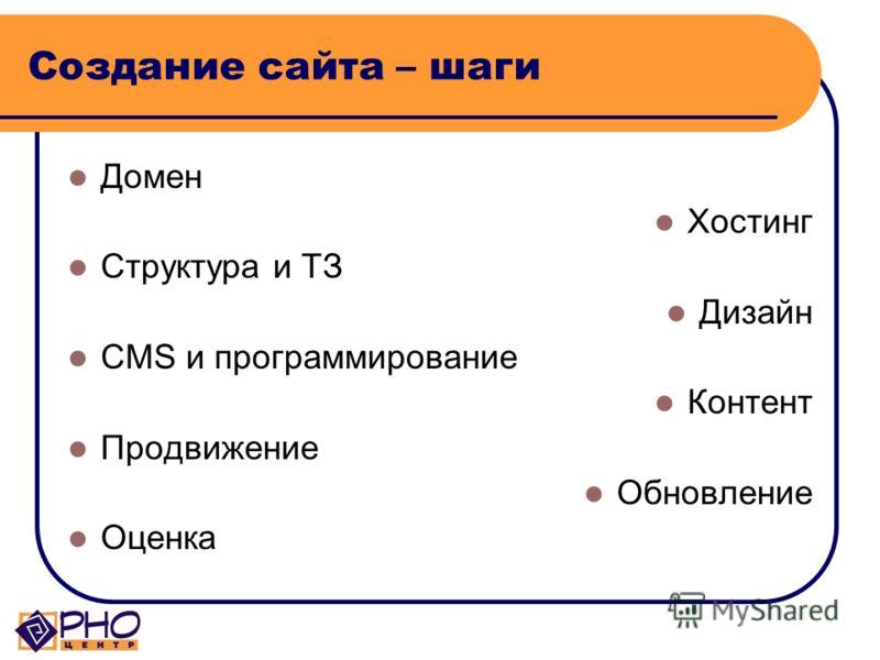 Создание сайта – шаги Домен Хостинг Структура и ТЗ Дизайн CMS и программирование Контент Продвижение Обновление Оценка