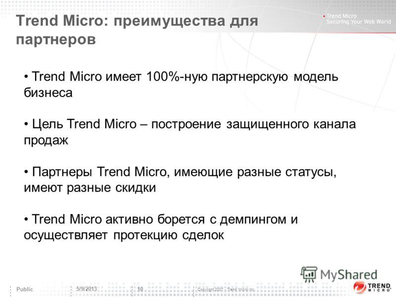 Copyright 2007 - Trend Micro Inc. Trend Micro: преимущества для партнеров 5/9/2013 10 Public Trend Micro имеет 100%-ную партнерскую модель бизнеса Цель Trend Micro – построение защищенного канала продаж Партнеры Trend Micro, имеющие разные статусы, и