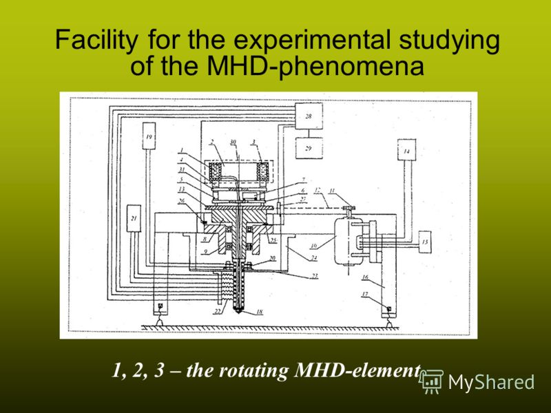 19 Facility for the experimental studying of the MHD-phenomena 1, 2, 3 – the rotating MHD-element