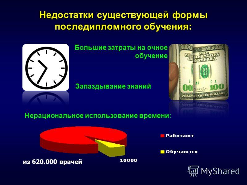 Недостатки существующей формы последипломного обучения: Запаздывание знаний Большие затраты на очное обучение Нерациональное использование времени: из 620.000 врачей
