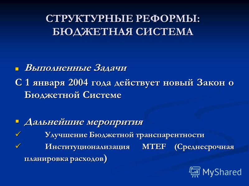 СТРУКТУРНЫЕ РЕФОРМЫ: БЮДЖЕТНАЯ СИСТЕМА Выполненные Задачи Выполненные Задачи С 1 января 2004 года действует новый Закон о Бюджетной Системе Дальнейшие меропрития Дальнейшие меропрития Улучшение Бюджетной транспарентности Улучшение Бюджетной транспаре