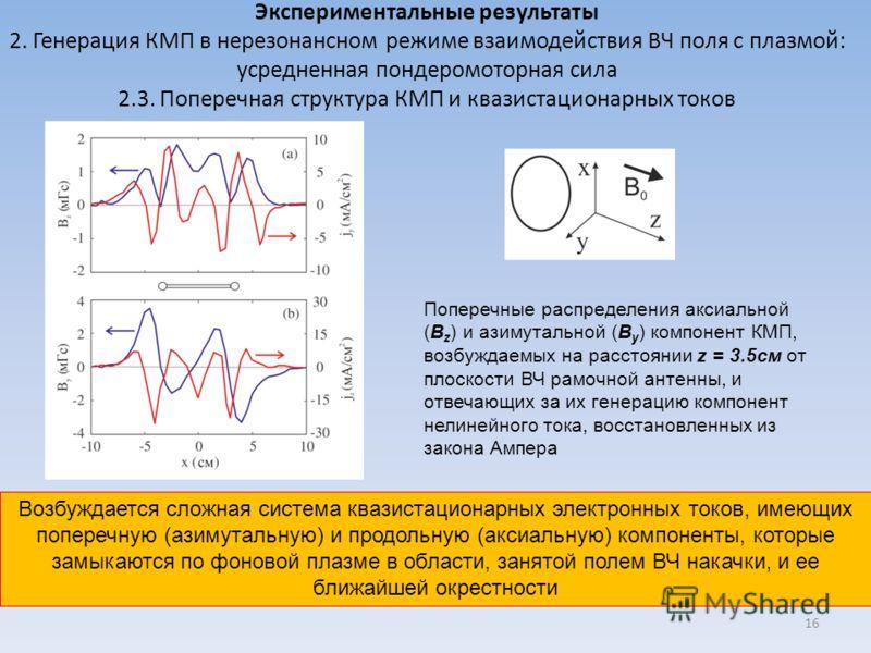 Экспериментальные результаты 2. Генерация КМП в нерезонансном режиме взаимодействия ВЧ поля с плазмой: усредненная пондеромоторная сила 2.3. Поперечная структура КМП и квазистационарных токов 16 Возбуждается сложная система квазистационарных электрон