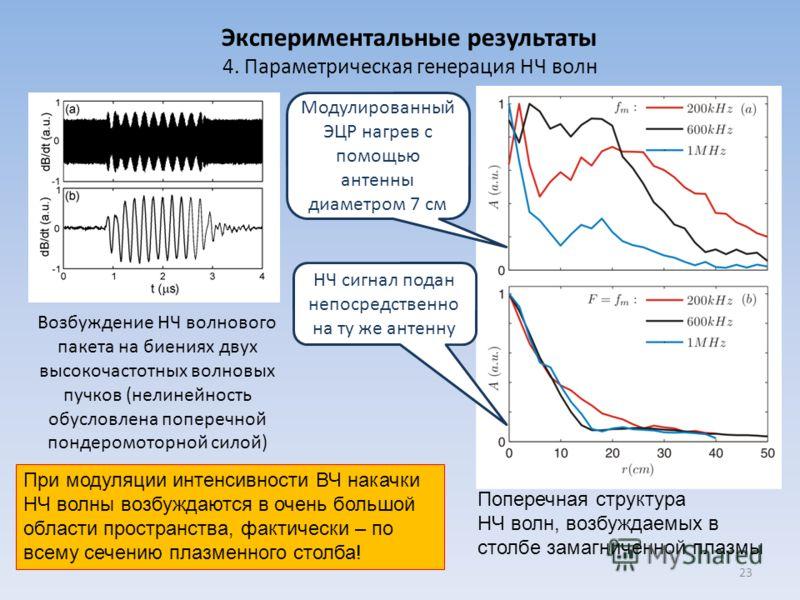 Экспериментальные результаты 4. Параметрическая генерация НЧ волн Возбуждение НЧ волнового пакета на биениях двух высокочастотных волновых пучков (нелинейность обусловлена поперечной пондеромоторной силой) Поперечная структура НЧ волн, возбуждаемых в