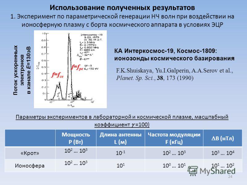 Использование полученных результатов 1. Эксперимент по параметрической генерации НЧ волн при воздействии на ионосферную плазму с борта космического аппарата в условиях ЭЦР Мощность P (Вт) Длина антенны L (м) Частота модуляции F (кГц) B (нТл) «Крот» 1