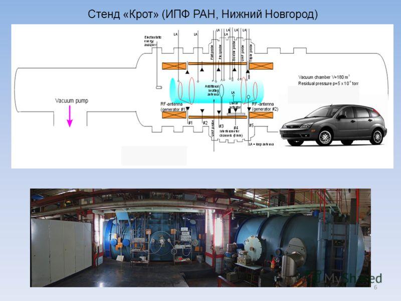 Стенд «Крот» (ИПФ РАН, Нижний Новгород) 6